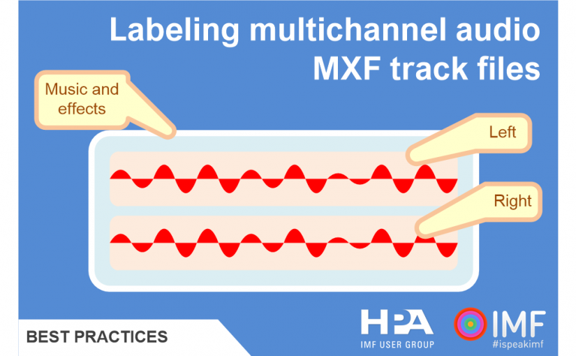 Best practices: multichannel audio in IMF